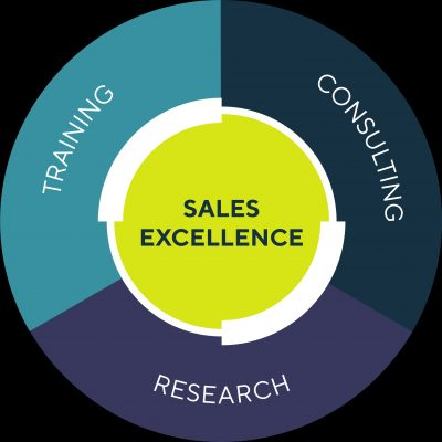 Sales Excellence Logo Neu